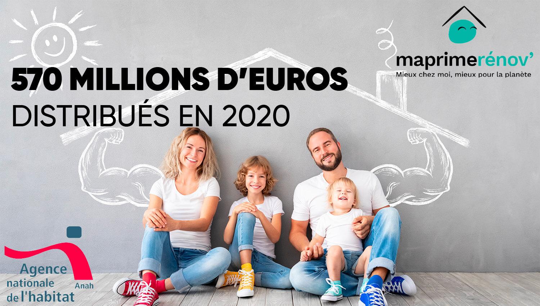 Ma Prime Rénov' : 570 millions d'euros distribués en 2020