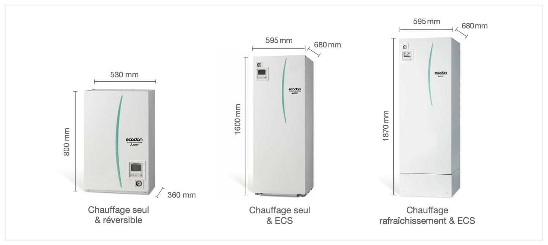 Combinaisons de modules hydrauliques Ecodan Hydrobox