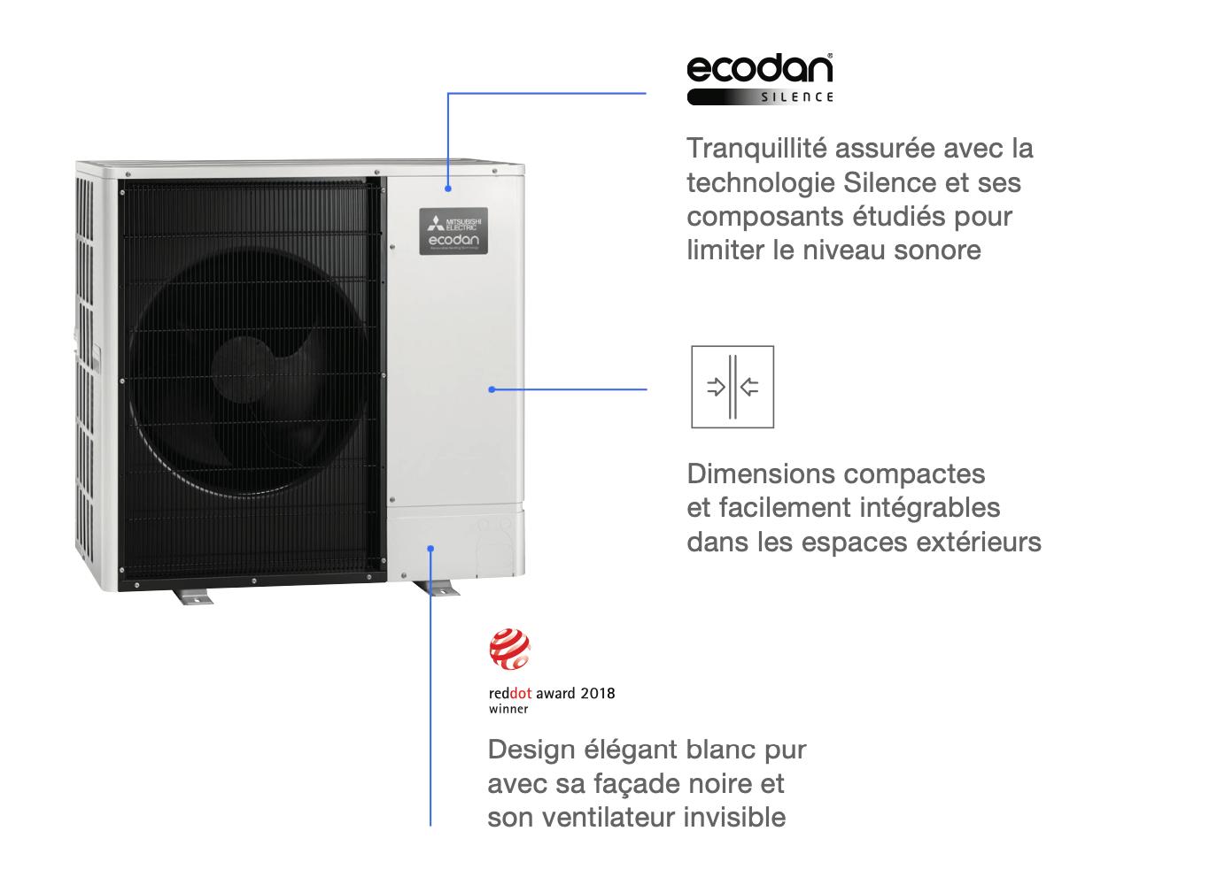 Design élégant et Niveau acoustique inexistant Zubadan R32 Silence Gamme Ecodan Silence PAC air:eau